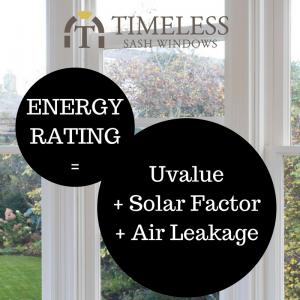 Energy ratings in windows Ireland