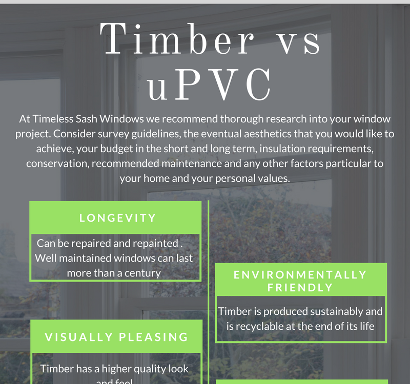 Timber vs PVC infographic