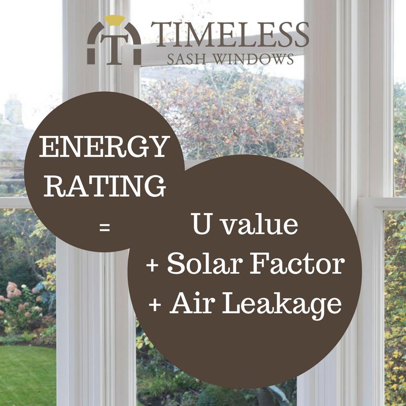 Energy rated windows Ireland